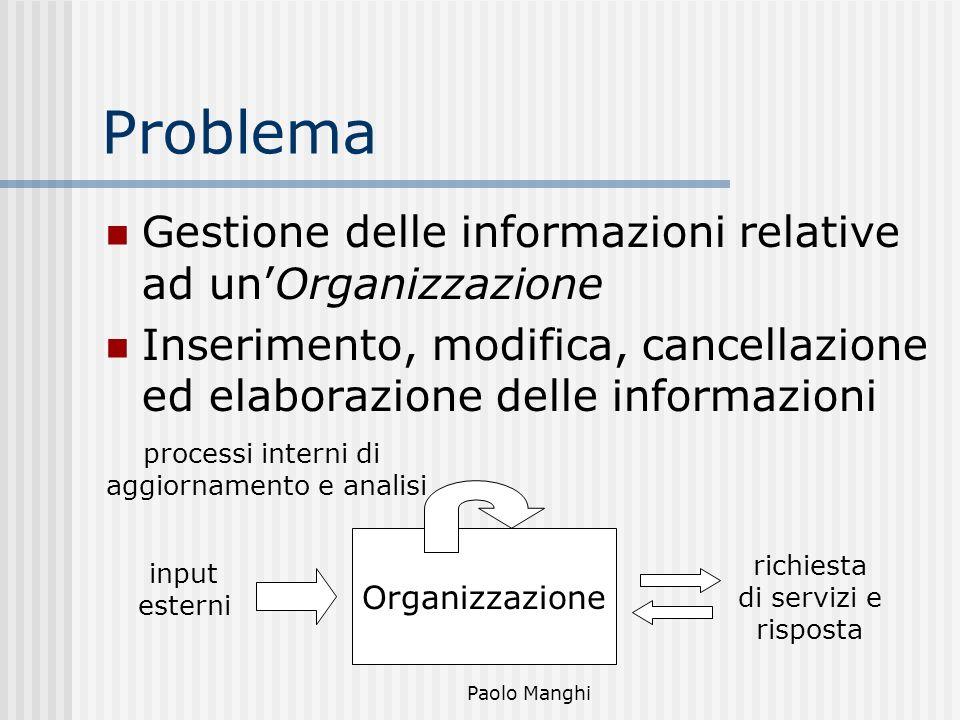 Paolo Manghi Problema Gestione delle informazioni relative ad unOrganizzazione Inserimento, modifica, cancellazione ed elaborazione delle informazioni