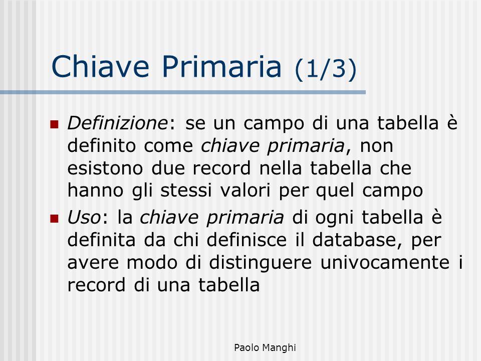 Paolo Manghi Chiave Primaria (1/3) Definizione: se un campo di una tabella è definito come chiave primaria, non esistono due record nella tabella che