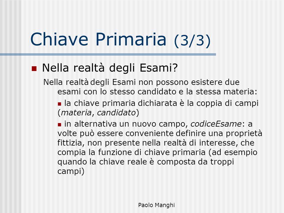 Paolo Manghi Chiave Primaria (3/3) Nella realtà degli Esami? Nella realtà degli Esami non possono esistere due esami con lo stesso candidato e la stes