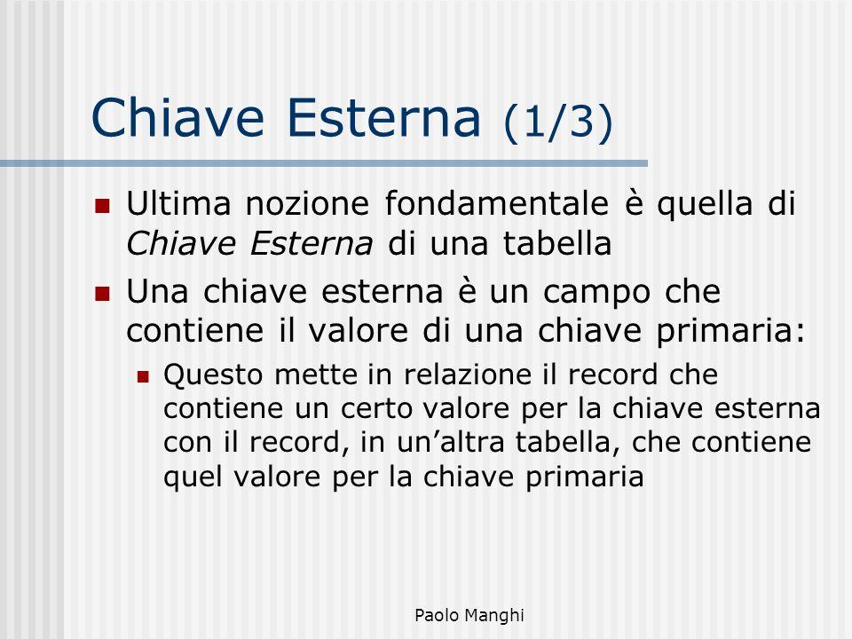 Paolo Manghi Chiave Esterna (1/3) Ultima nozione fondamentale è quella di Chiave Esterna di una tabella Una chiave esterna è un campo che contiene il