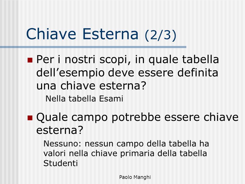 Paolo Manghi Chiave Esterna (2/3) Per i nostri scopi, in quale tabella dellesempio deve essere definita una chiave esterna? Quale campo potrebbe esser