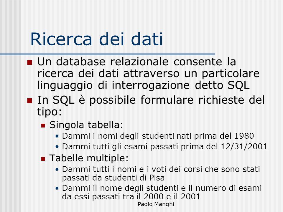 Paolo Manghi Ricerca dei dati Un database relazionale consente la ricerca dei dati attraverso un particolare linguaggio di interrogazione detto SQL In