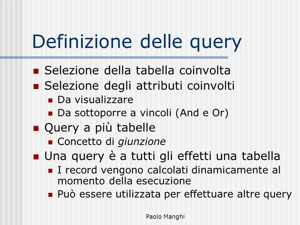 Paolo Manghi Definizione delle query Selezione della tabella coinvolta Selezione degli attributi coinvolti Da visualizzare Da sottoporre a vincoli (An