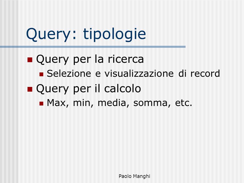 Paolo Manghi Query: tipologie Query per la ricerca Selezione e visualizzazione di record Query per il calcolo Max, min, media, somma, etc.