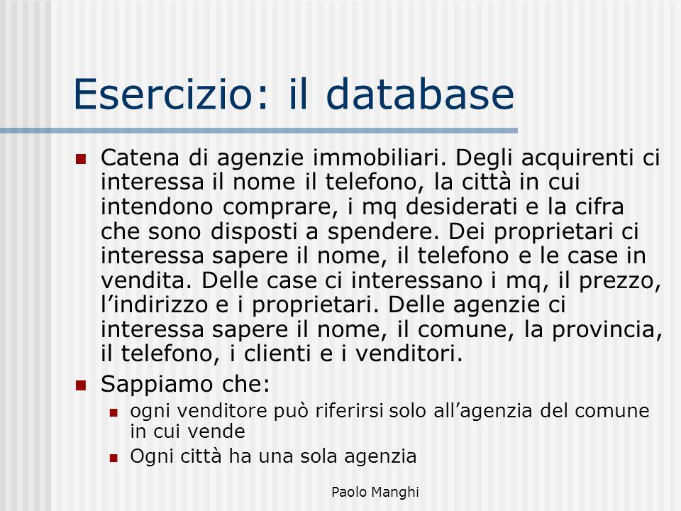 Paolo Manghi Esercizio: il database Catena di agenzie immobiliari. Degli acquirenti ci interessa il nome il telefono, la città in cui intendono compra