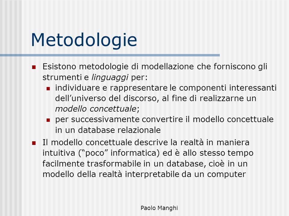 Paolo Manghi Metodologie Esistono metodologie di modellazione che forniscono gli strumenti e linguaggi per: individuare e rappresentare le componenti