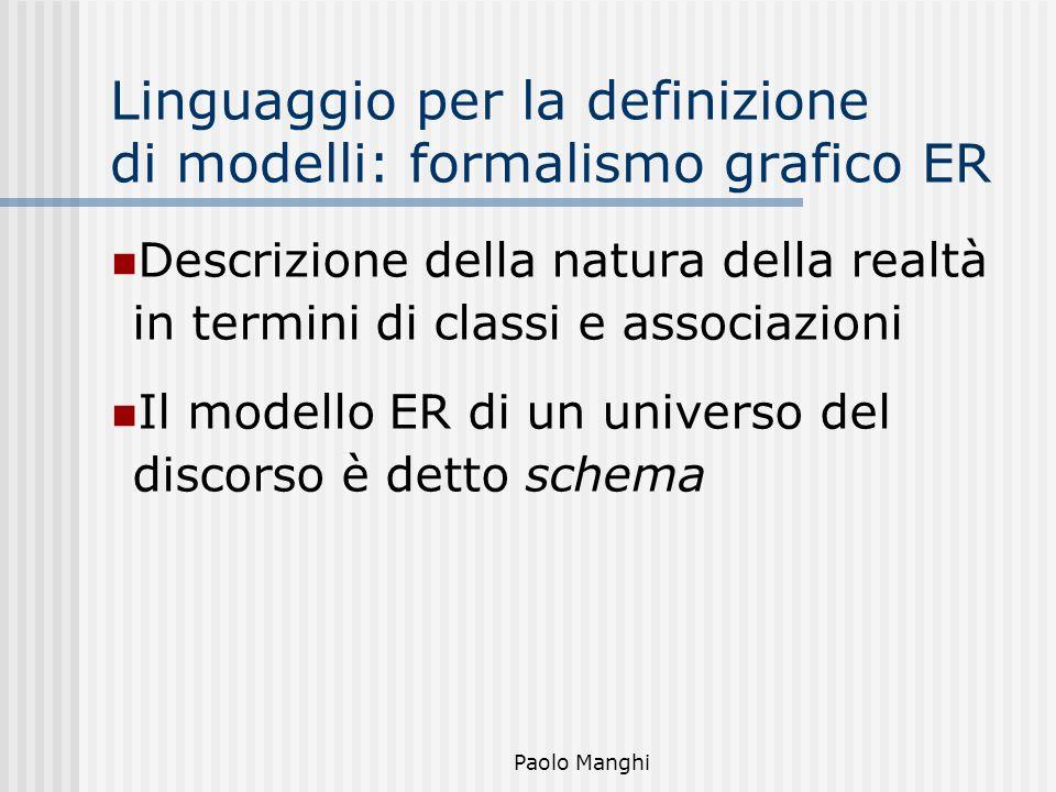 Paolo Manghi Linguaggio per la definizione di modelli: formalismo grafico ER Descrizione della natura della realtà in termini di classi e associazioni