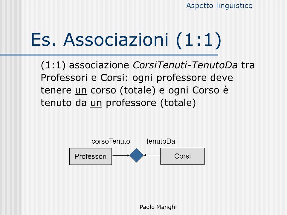 Paolo Manghi Es. Associazioni (1:1) (1:1) associazione CorsiTenuti-TenutoDa tra Professori e Corsi: ogni professore deve tenere un corso (totale) e og