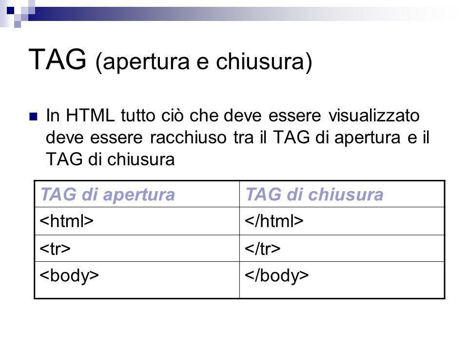 TAG (apertura e chiusura) In HTML tutto ciò che deve essere visualizzato deve essere racchiuso tra il TAG di apertura e il TAG di chiusura TAG di aper