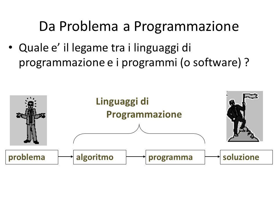 Da Problema a Programmazione Quale e il legame tra i linguaggi di programmazione e i programmi (o software) ? problema programmaalgoritmo Linguaggi di
