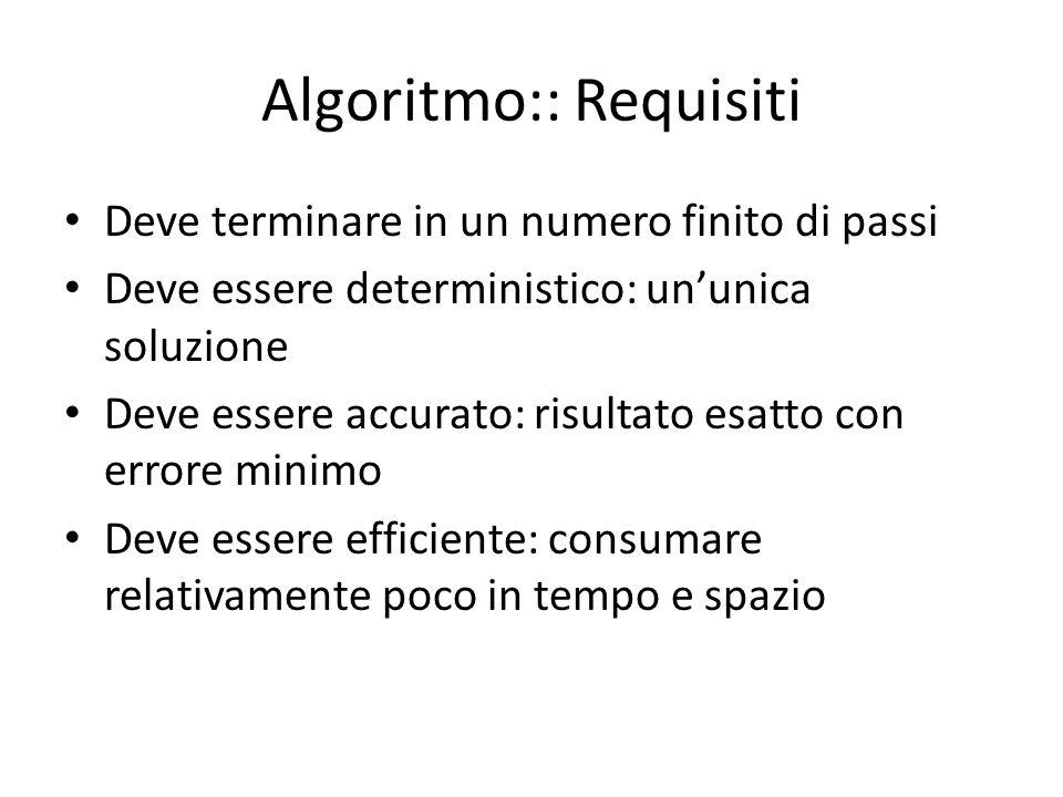 Algoritmo:: Requisiti Deve terminare in un numero finito di passi Deve essere deterministico: ununica soluzione Deve essere accurato: risultato esatto
