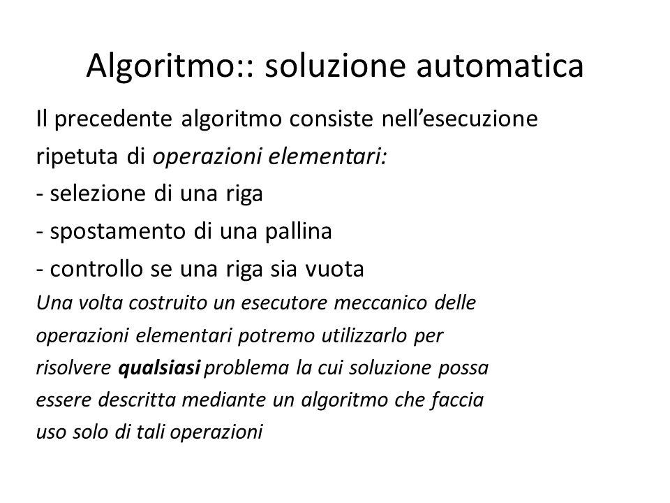 Algoritmo::Costruzione Costruire un algoritmo equivale a: -esaminare una specifica realtà (il problema) -costruirne unastrazione -immaginare una rappresentazione più o meno formale di tale astrazione -scrivere un insieme di istruzioni che opportunamente eseguite risolvano il problema