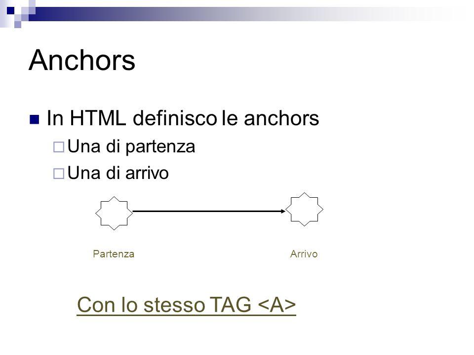 Anchors In HTML definisco le anchors Una di partenza Una di arrivo PartenzaArrivo Con lo stesso TAG