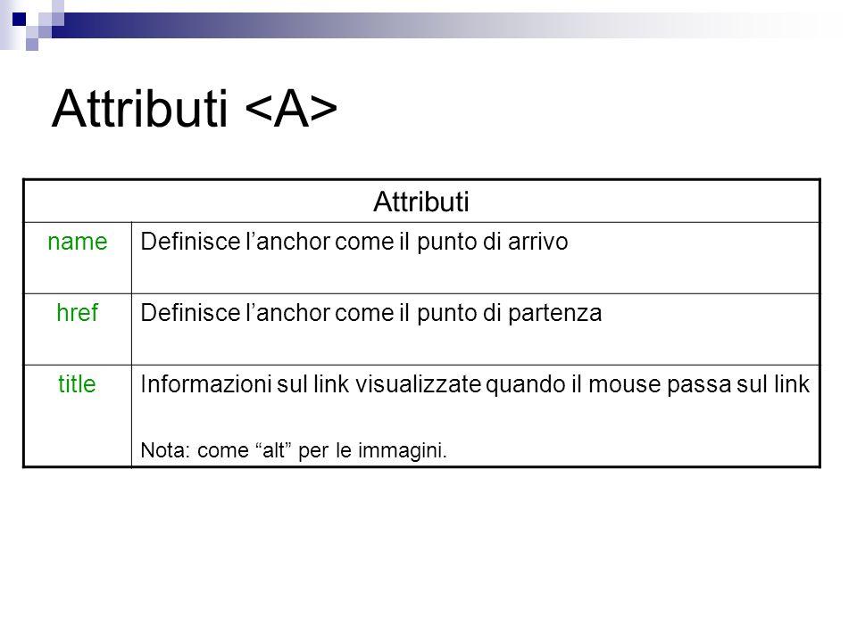 Attributi nameDefinisce lanchor come il punto di arrivo hrefDefinisce lanchor come il punto di partenza titleInformazioni sul link visualizzate quando il mouse passa sul link Nota: come alt per le immagini.