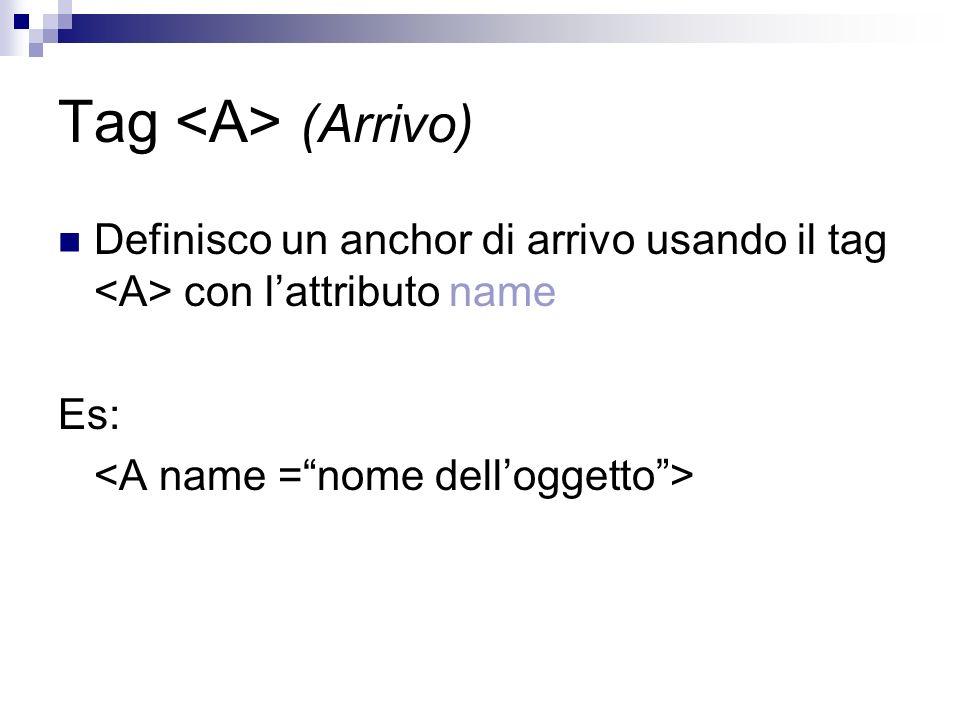 Tag (Arrivo) Definisco un anchor di arrivo usando il tag con lattributo name Es: