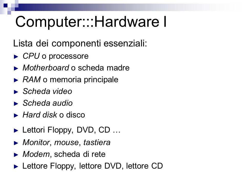 Computer:::Hardware I Lista dei componenti essenziali: CPU o processore Motherboard o scheda madre RAM o memoria principale Scheda video Scheda audio