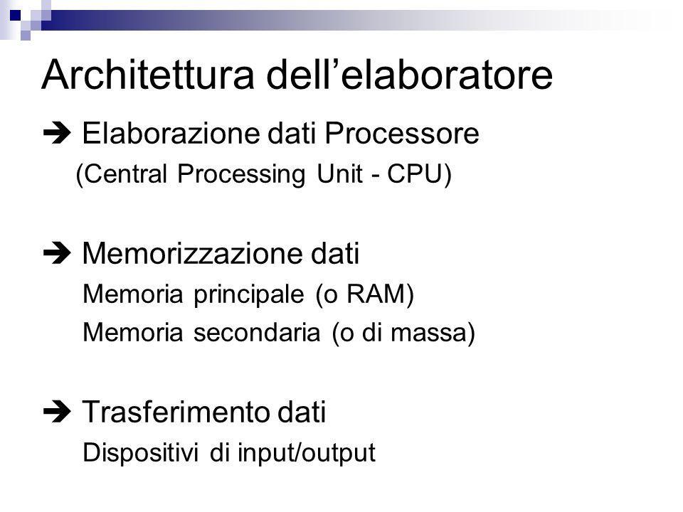 Architettura dellelaboratore Elaborazione dati Processore (Central Processing Unit - CPU) Memorizzazione dati Memoria principale (o RAM) Memoria secon
