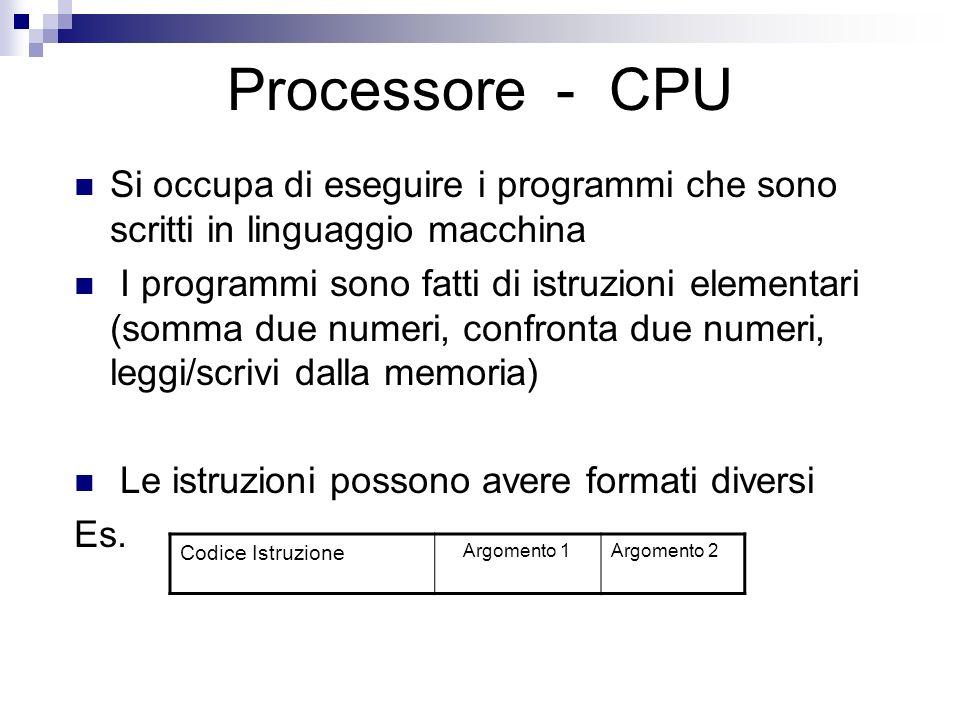 Processore - CPU Si occupa di eseguire i programmi che sono scritti in linguaggio macchina I programmi sono fatti di istruzioni elementari (somma due