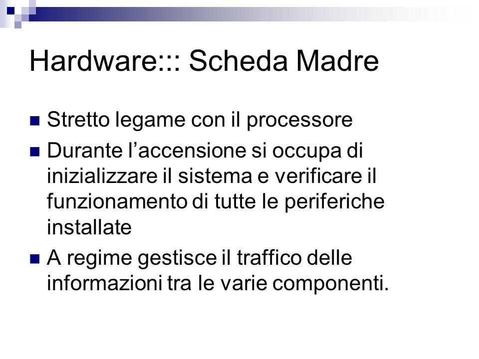 Hardware::: Scheda Madre Stretto legame con il processore Durante laccensione si occupa di inizializzare il sistema e verificare il funzionamento di t
