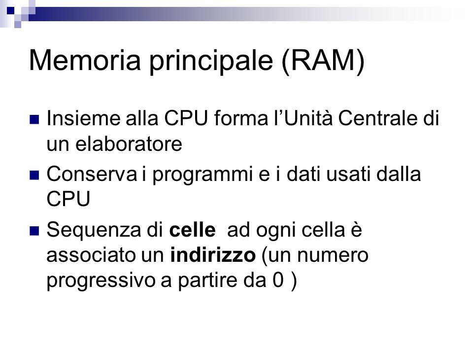 Memoria principale (RAM) Insieme alla CPU forma lUnità Centrale di un elaboratore Conserva i programmi e i dati usati dalla CPU Sequenza di celle ad o