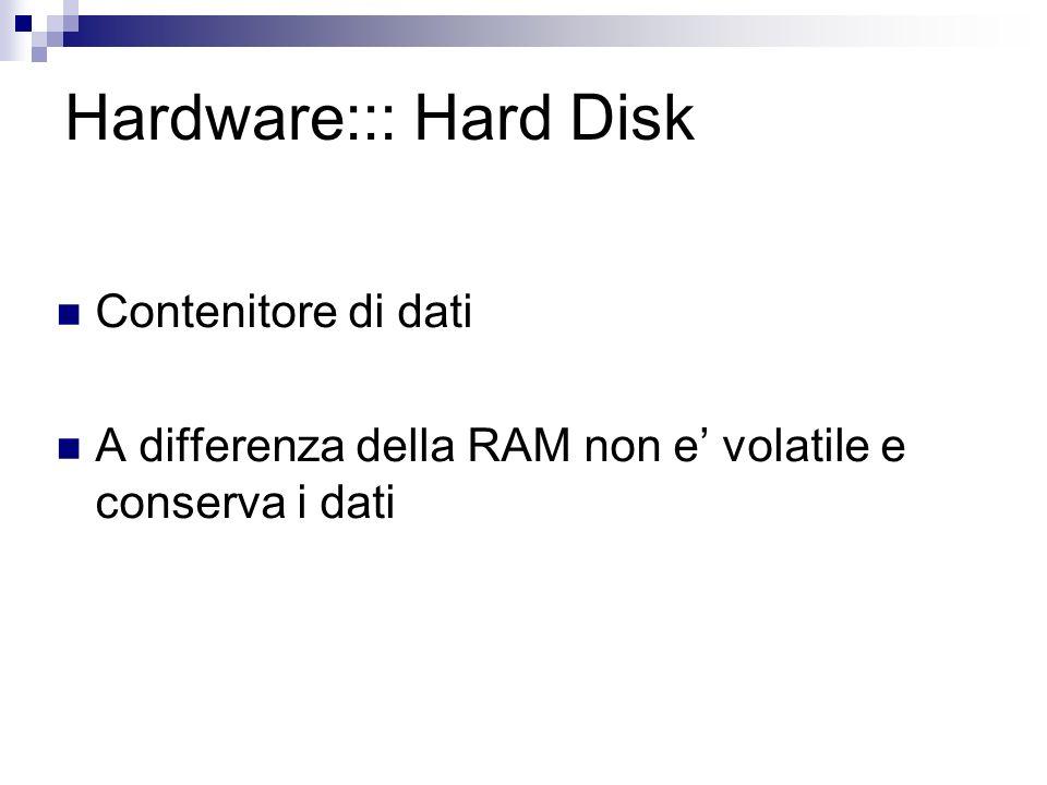 Hardware::: Hard Disk Contenitore di dati A differenza della RAM non e volatile e conserva i dati