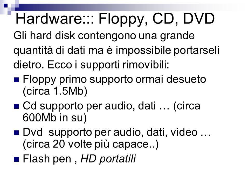 Hardware::: Floppy, CD, DVD Gli hard disk contengono una grande quantità di dati ma è impossibile portarseli dietro. Ecco i supporti rimovibili: Flopp