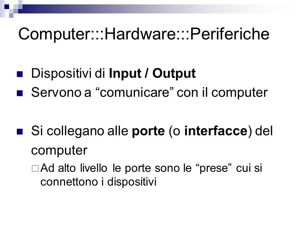Computer:::Hardware:::Periferiche Dispositivi di Input / Output Servono a comunicare con il computer Si collegano alle porte (o interfacce) del comput