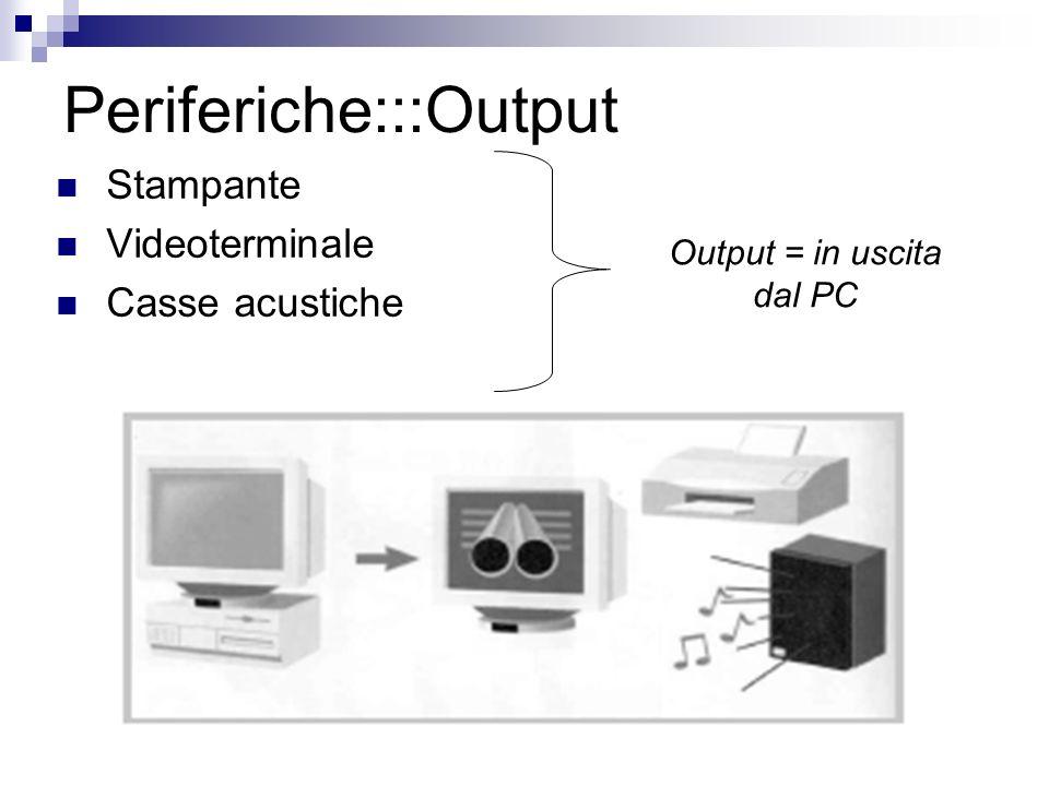 Periferiche:::Output Stampante Videoterminale Casse acustiche Output = in uscita dal PC