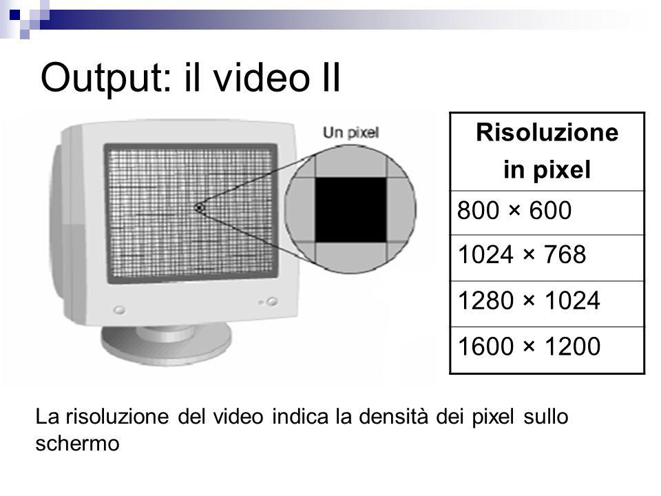 Output: il video II Risoluzione in pixel 800 × 600 1024 × 768 1280 × 1024 1600 × 1200 La risoluzione del video indica la densità dei pixel sullo scher