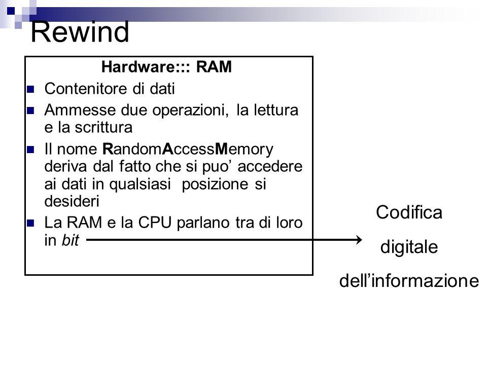 Rewind Hardware::: RAM Contenitore di dati Ammesse due operazioni, la lettura e la scrittura Il nome RandomAccessMemory deriva dal fatto che si puo ac