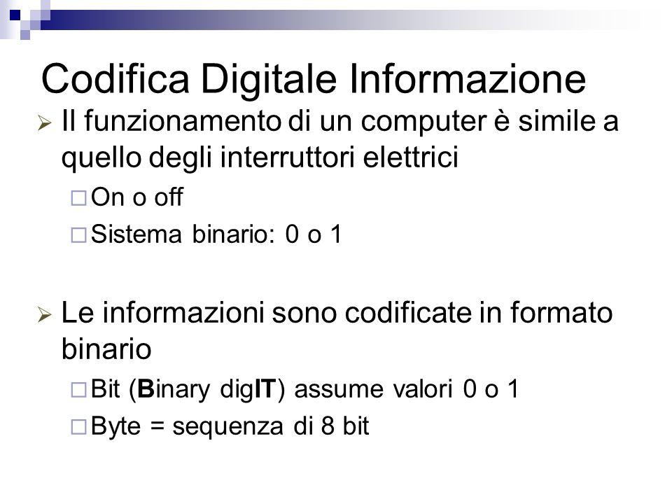 Codifica Digitale Informazione Il funzionamento di un computer è simile a quello degli interruttori elettrici On o off Sistema binario: 0 o 1 Le infor