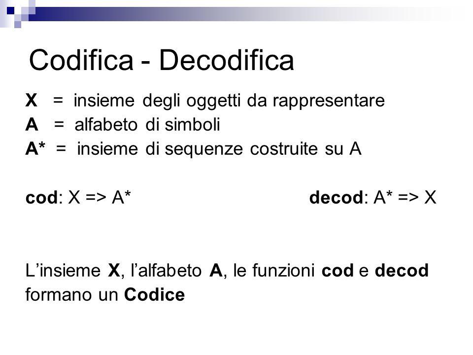 Codifica - Decodifica X = insieme degli oggetti da rappresentare A = alfabeto di simboli A* = insieme di sequenze costruite su A cod: X => A* decod: A