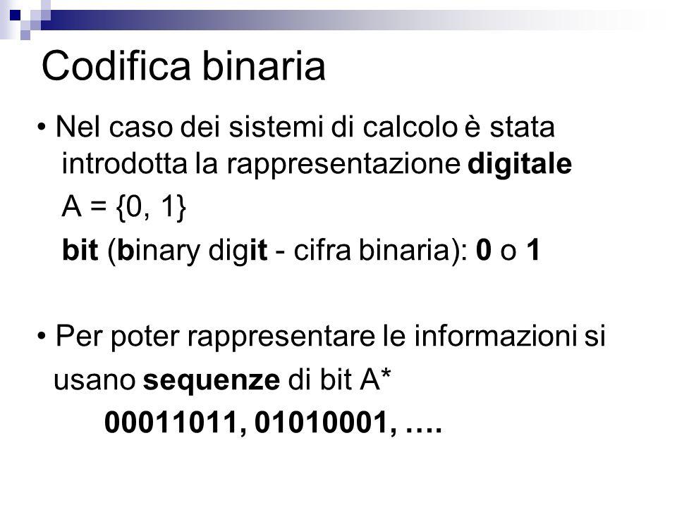 Codifica binaria Nel caso dei sistemi di calcolo è stata introdotta la rappresentazione digitale A = {0, 1} bit (binary digit - cifra binaria): 0 o 1