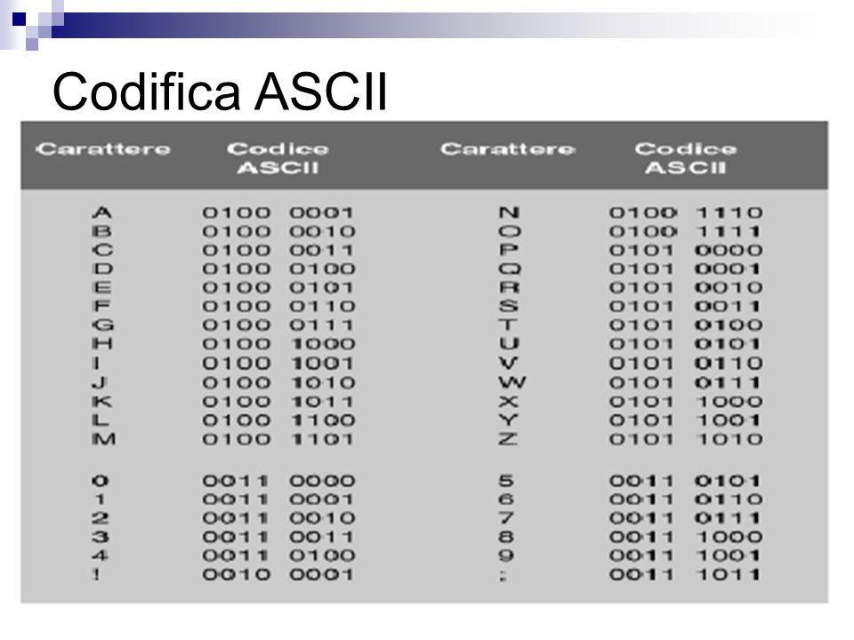 Codifica ASCII