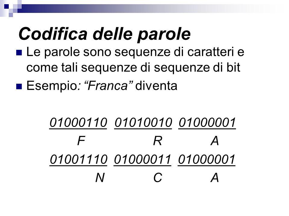Codifica delle parole Le parole sono sequenze di caratteri e come tali sequenze di sequenze di bit Esempio: Franca diventa 01000110 01010010 01000001