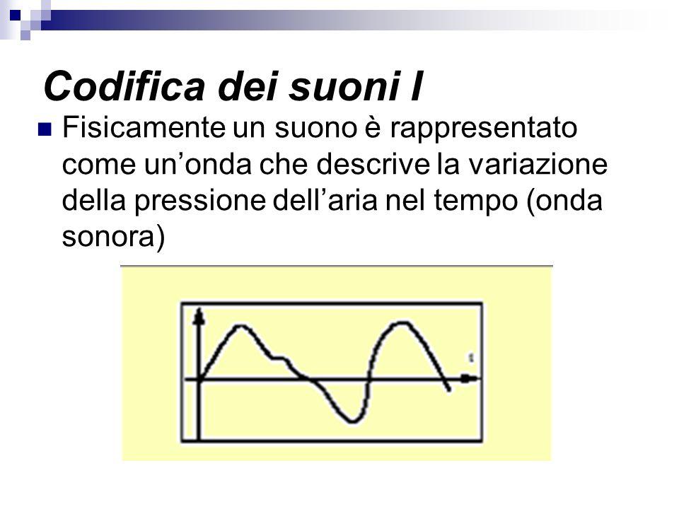 Codifica dei suoni I Fisicamente un suono è rappresentato come unonda che descrive la variazione della pressione dellaria nel tempo (onda sonora)
