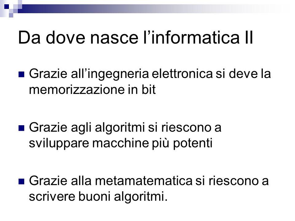 Da dove nasce linformatica II Grazie allingegneria elettronica si deve la memorizzazione in bit Grazie agli algoritmi si riescono a sviluppare macchin