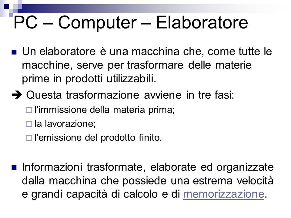 PC – Computer – Elaboratore Un elaboratore è una macchina che, come tutte le macchine, serve per trasformare delle materie prime in prodotti utilizzab