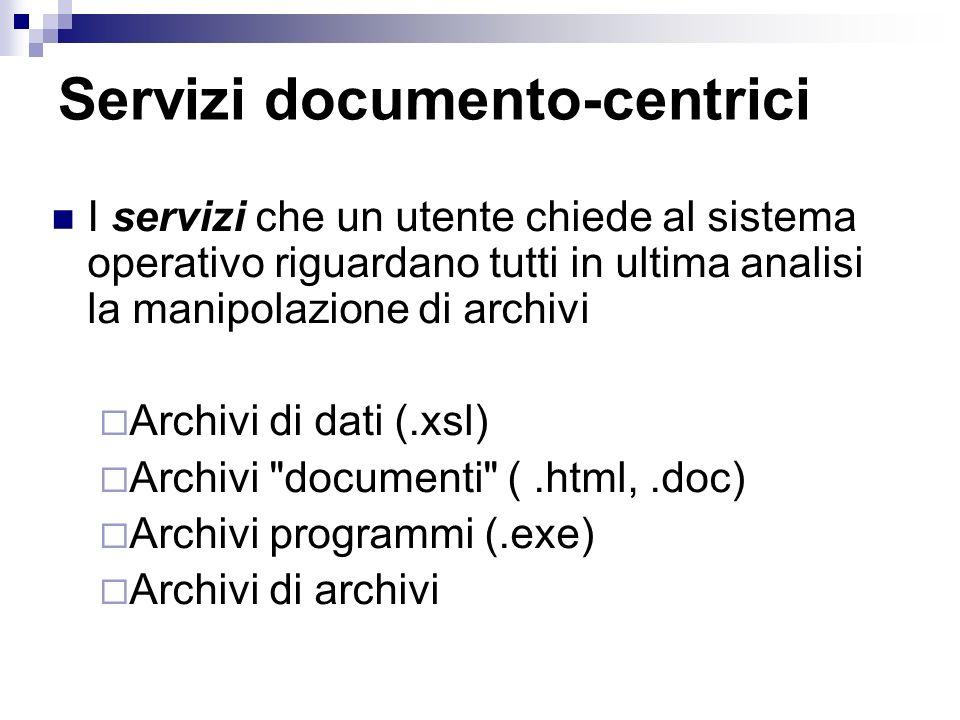 Servizi documento-centrici I servizi che un utente chiede al sistema operativo riguardano tutti in ultima analisi la manipolazione di archivi Archivi di dati (.xsl) Archivi documenti (.html,.doc) Archivi programmi (.exe) Archivi di archivi
