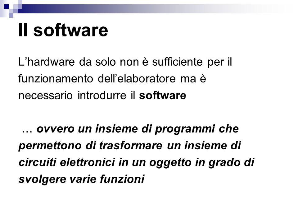 Il software Lhardware da solo non è sufficiente per il funzionamento dellelaboratore ma è necessario introdurre il software … ovvero un insieme di programmi che permettono di trasformare un insieme di circuiti elettronici in un oggetto in grado di svolgere varie funzioni