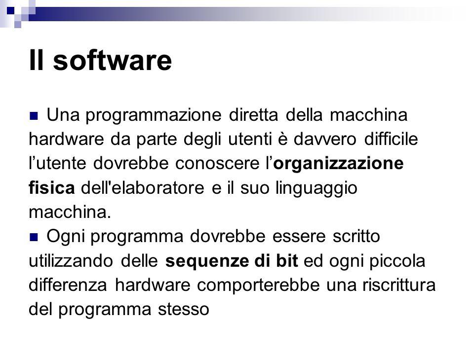 Il software Una programmazione diretta della macchina hardware da parte degli utenti è davvero difficile lutente dovrebbe conoscere lorganizzazione fisica dell elaboratore e il suo linguaggio macchina.