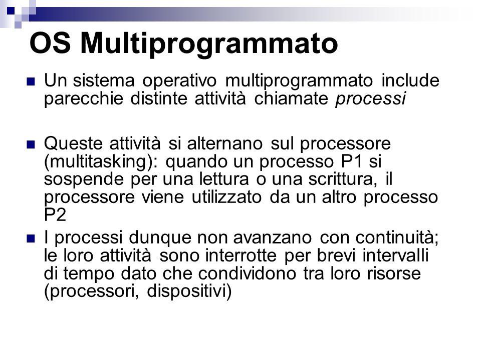 OS Multiprogrammato Un sistema operativo multiprogrammato include parecchie distinte attività chiamate processi Queste attività si alternano sul processore (multitasking): quando un processo P1 si sospende per una lettura o una scrittura, il processore viene utilizzato da un altro processo P2 I processi dunque non avanzano con continuità; le loro attività sono interrotte per brevi intervalli di tempo dato che condividono tra loro risorse (processori, dispositivi)