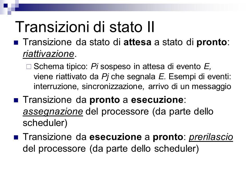 Transizioni di stato II Transizione da stato di attesa a stato di pronto: riattivazione.
