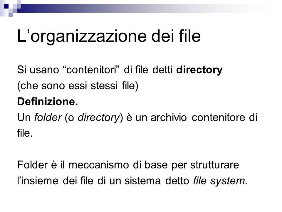 Lorganizzazione dei file Si usano contenitori di file detti directory (che sono essi stessi file) Definizione.
