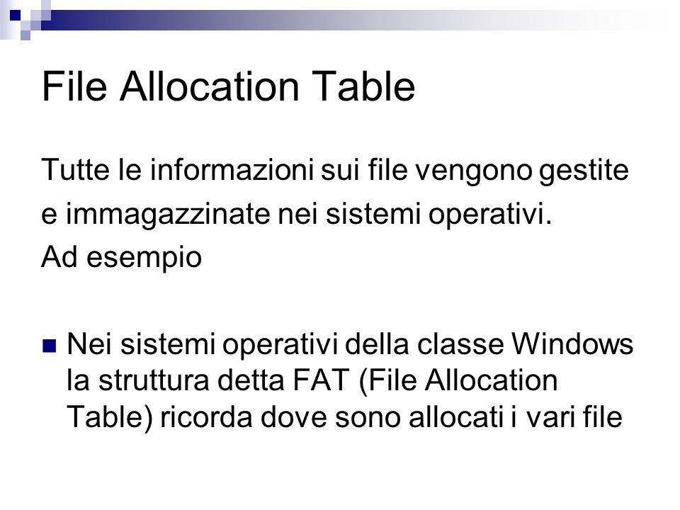 File Allocation Table Tutte le informazioni sui file vengono gestite e immagazzinate nei sistemi operativi.