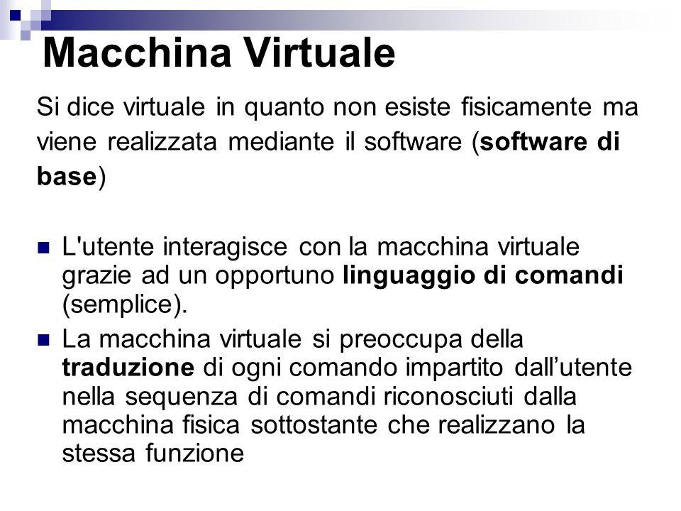 Macchina Virtuale Si dice virtuale in quanto non esiste fisicamente ma viene realizzata mediante il software (software di base) L utente interagisce con la macchina virtuale grazie ad un opportuno linguaggio di comandi (semplice).