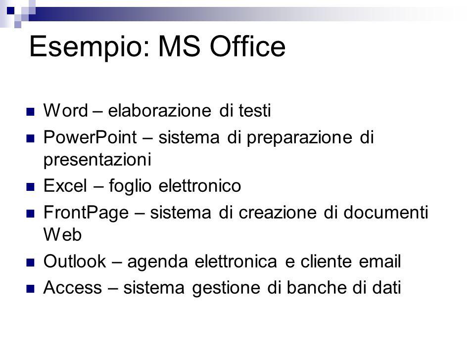Esempio: MS Office Word – elaborazione di testi PowerPoint – sistema di preparazione di presentazioni Excel – foglio elettronico FrontPage – sistema di creazione di documenti Web Outlook – agenda elettronica e cliente email Access – sistema gestione di banche di dati