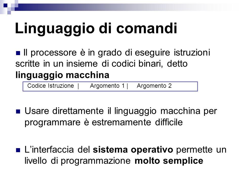 Passaggio di informazioni Linterfaccia del sistema operativo permette un ……………….