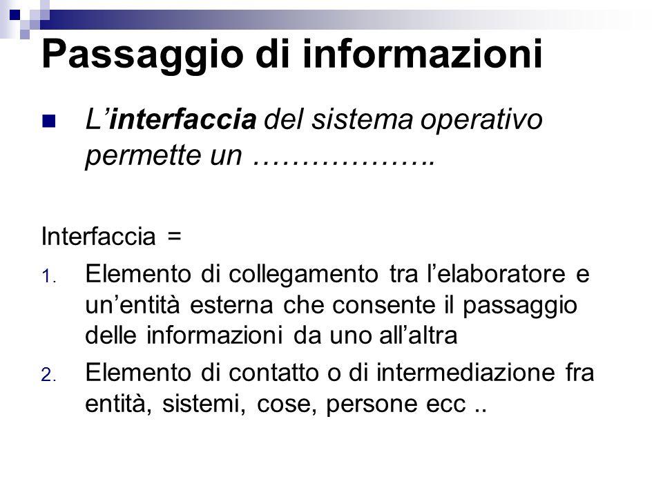 Esempio Esempio di cammino assoluto C:\Documents and Settings\studenteCP\MyDocuments\DIDATTICA\IG1 Esempio di cammino relativo.\MyDocuments\DIDATTICA\IG1 Directory corrente