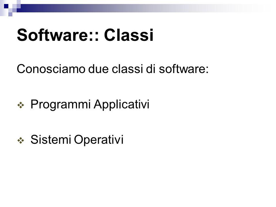 Software: Programmi applicativi programmi di video-scrittura (es.